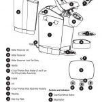 Keurig B60 Parts Diagram Free Wiring Diagram For You